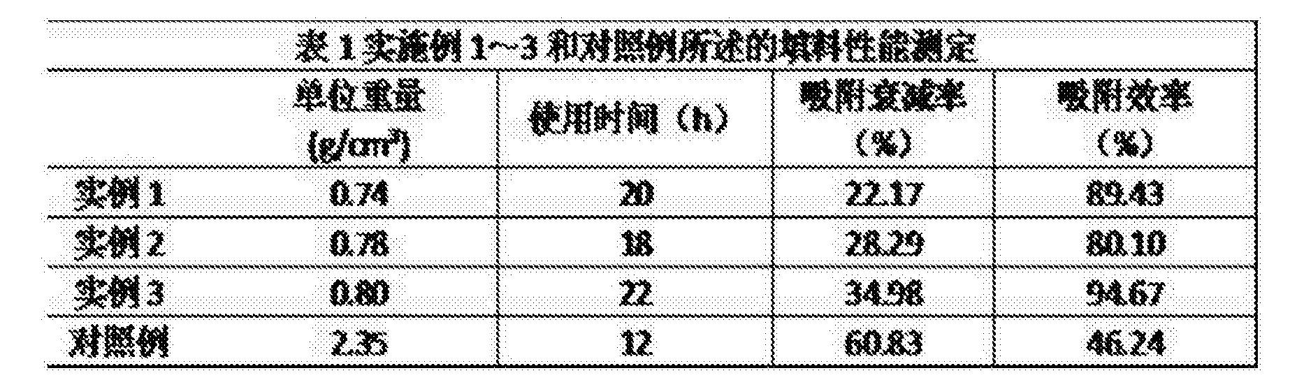Figure CN105771596AD00101