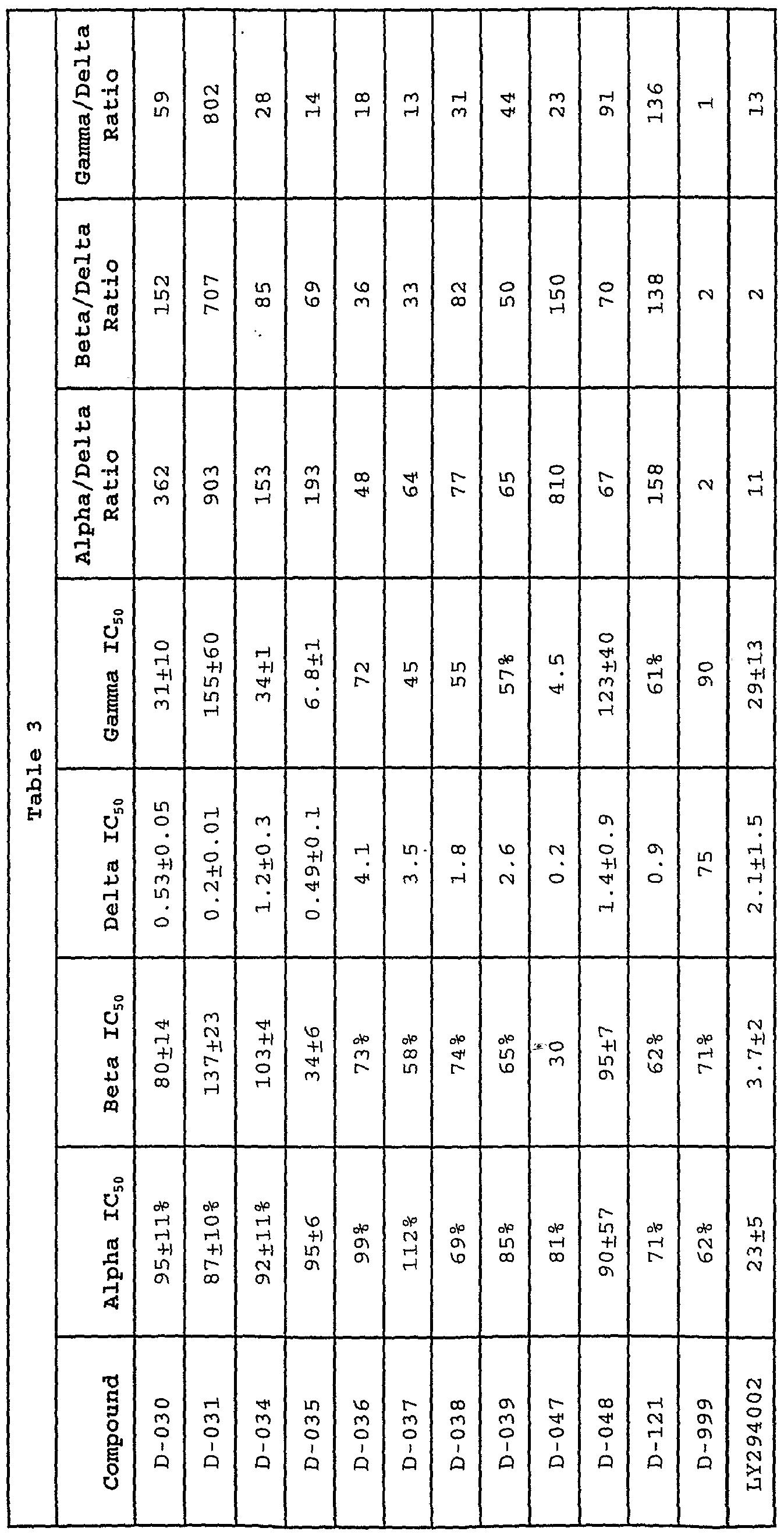 Figure imgf000231_0001