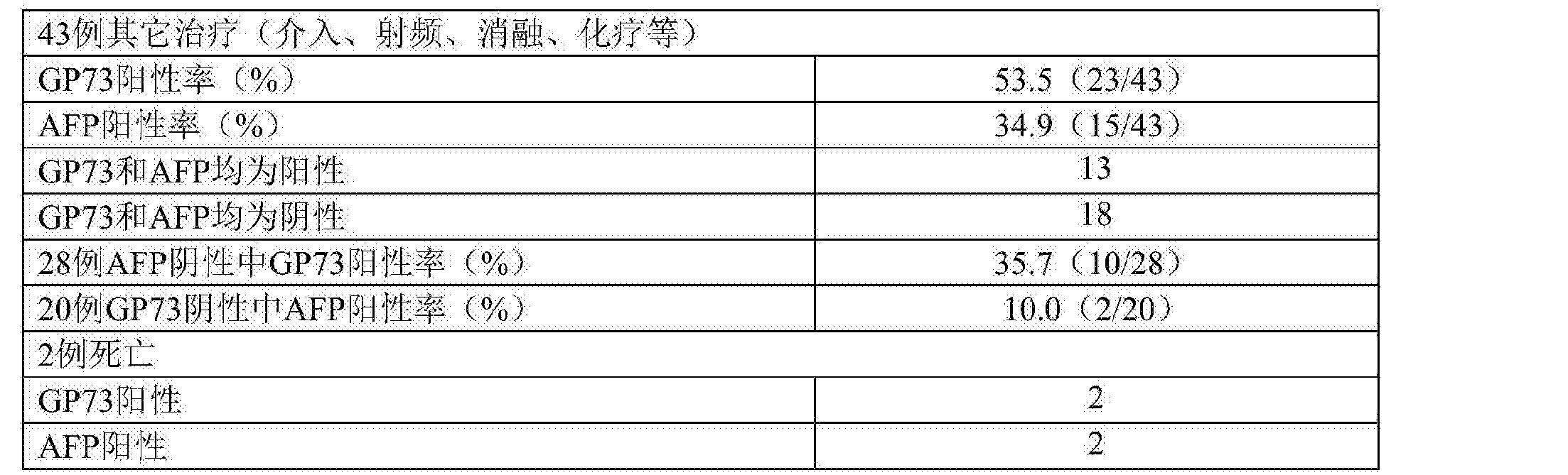 Figure CN105699653AD00151