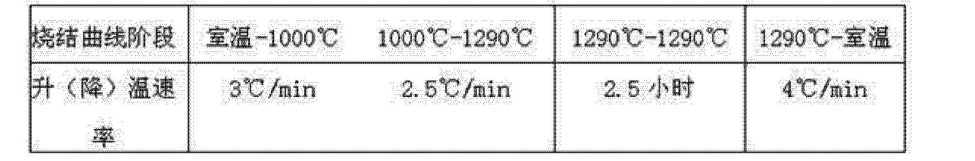 Figure CN102354599AD00052