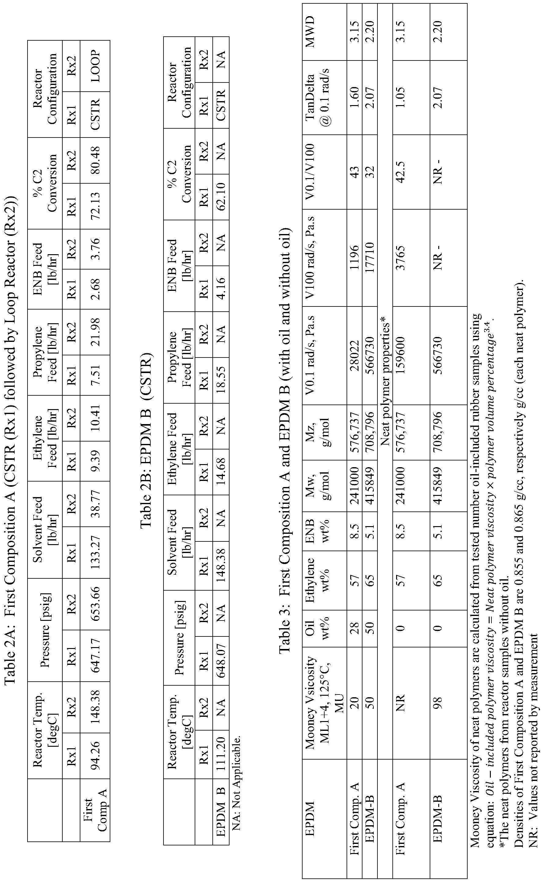 Figure PCTCN2016083876-appb-000013