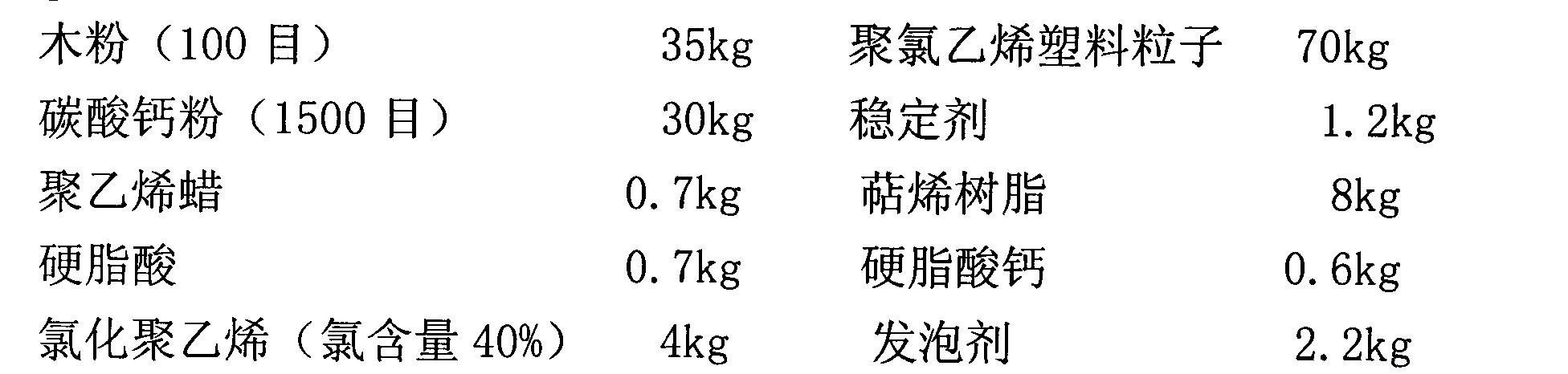 Figure CN102775695BD00062