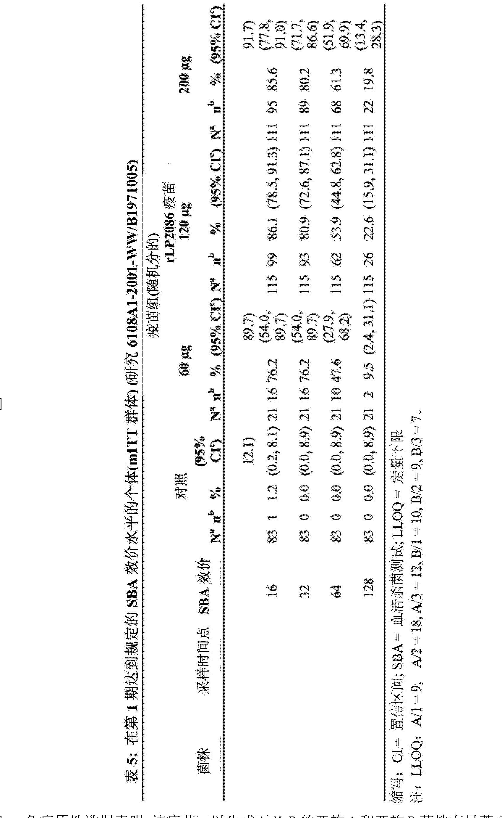 Figure CN103189071AD00401