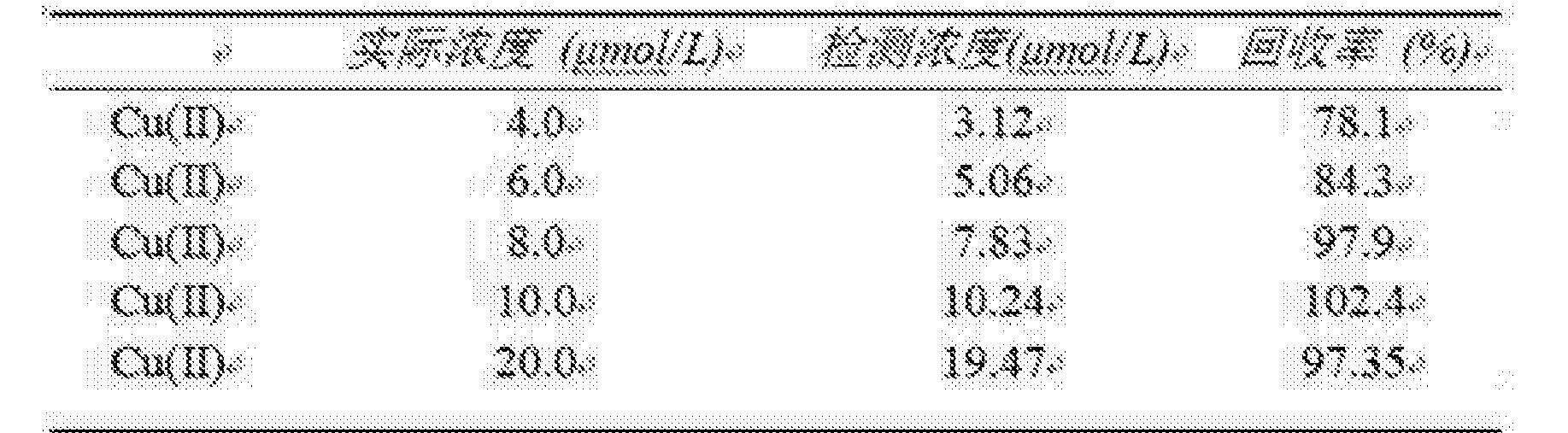 Figure CN104292381BD00071