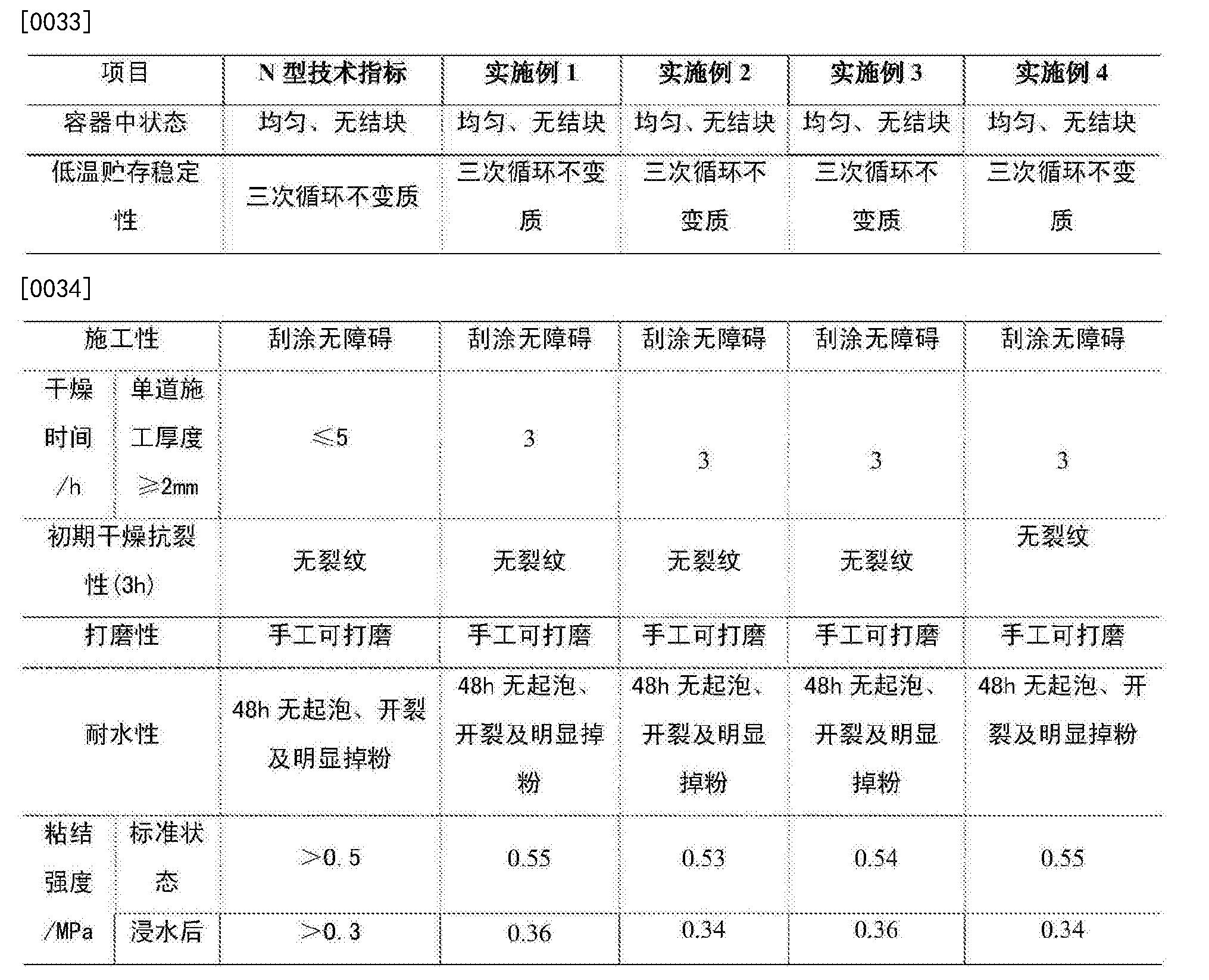 Figure CN105400273BD00051