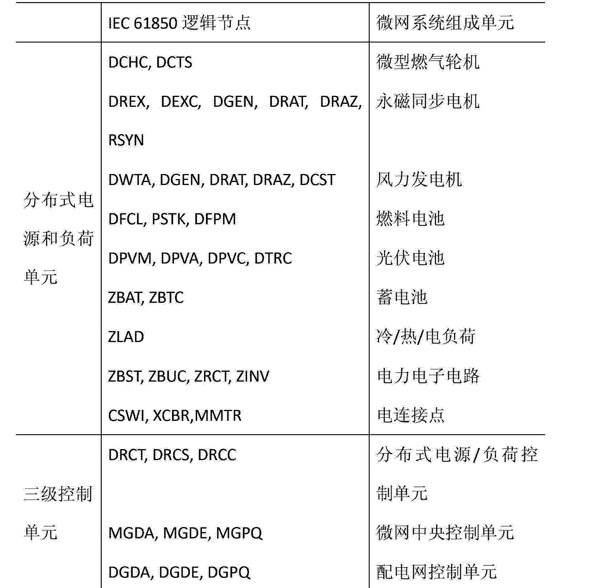 Figure CN102801790BD00071