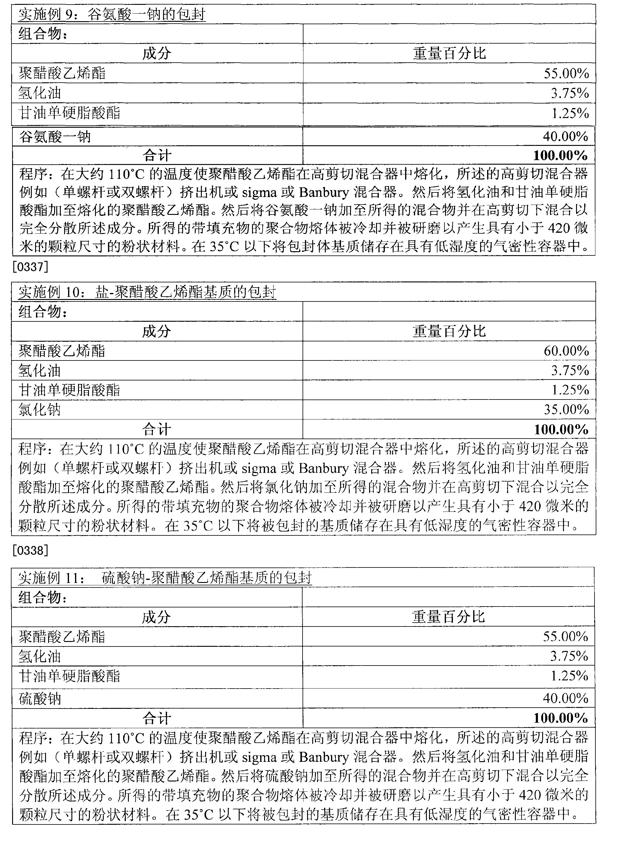 Figure CN101179944BD00671