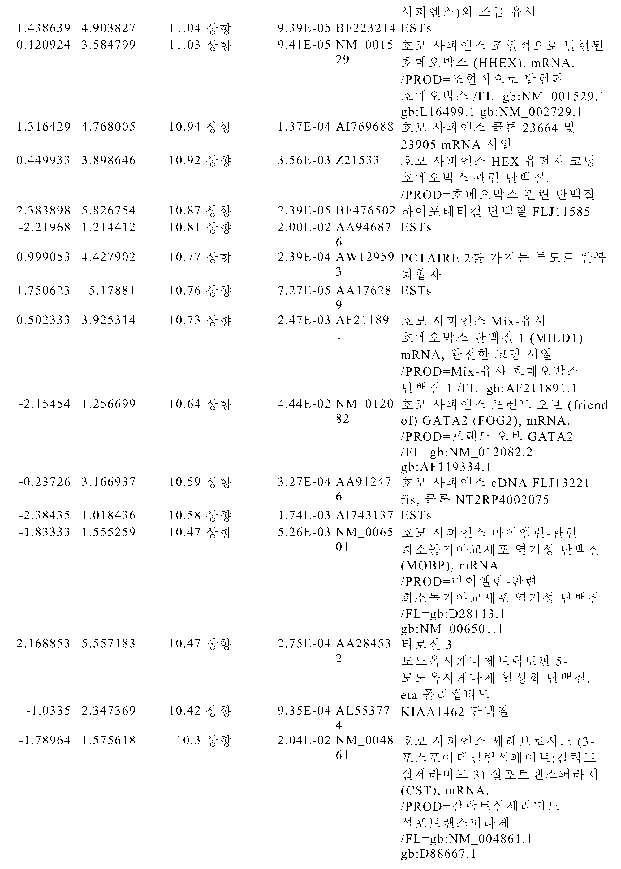 Figure pct00191