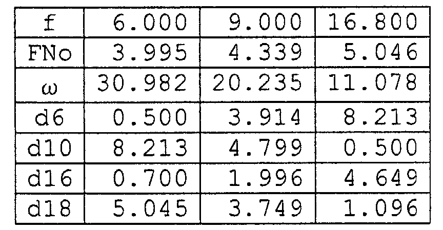Figure 112005053932449-PCT00002