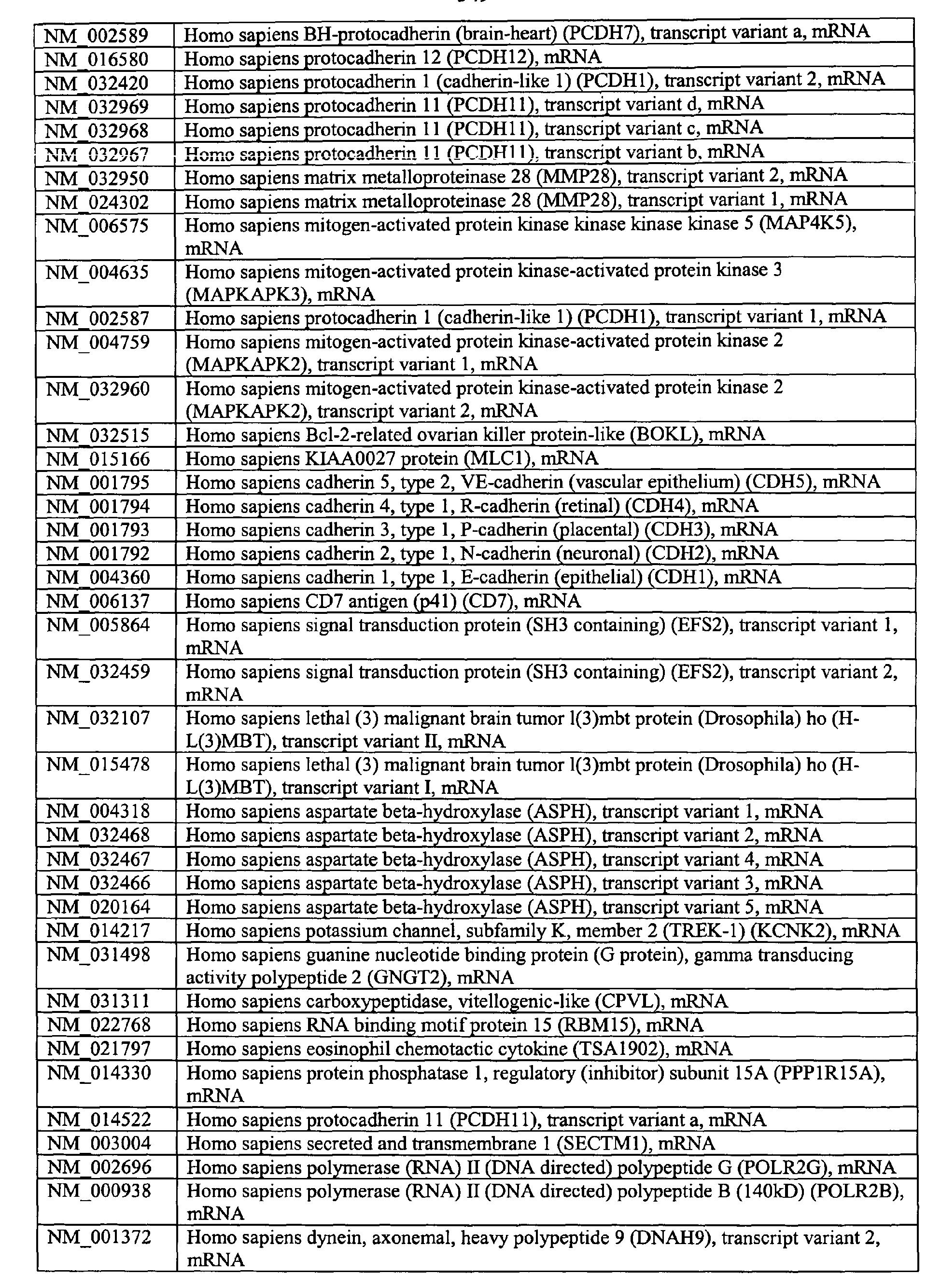 Figure imgb0200