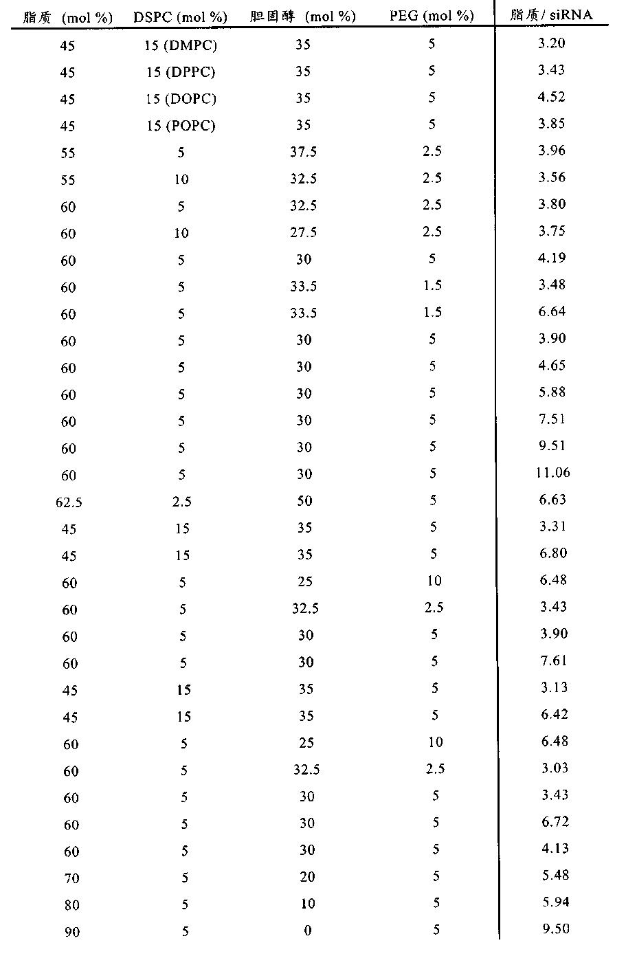 Figure CN102421900BD00441