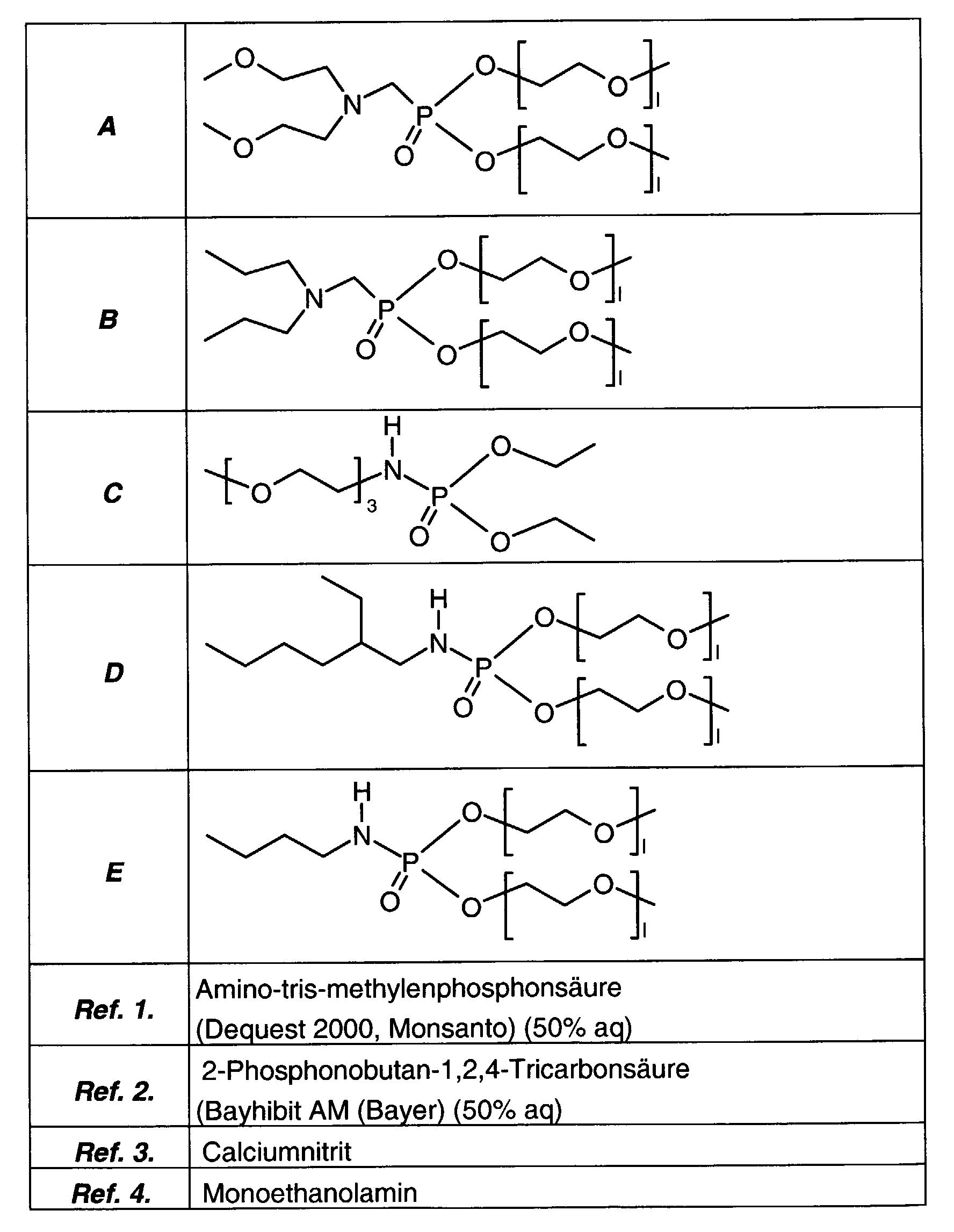 Ep1475360a1 Use Of Esters Of Phosphorus Oxygen Acids