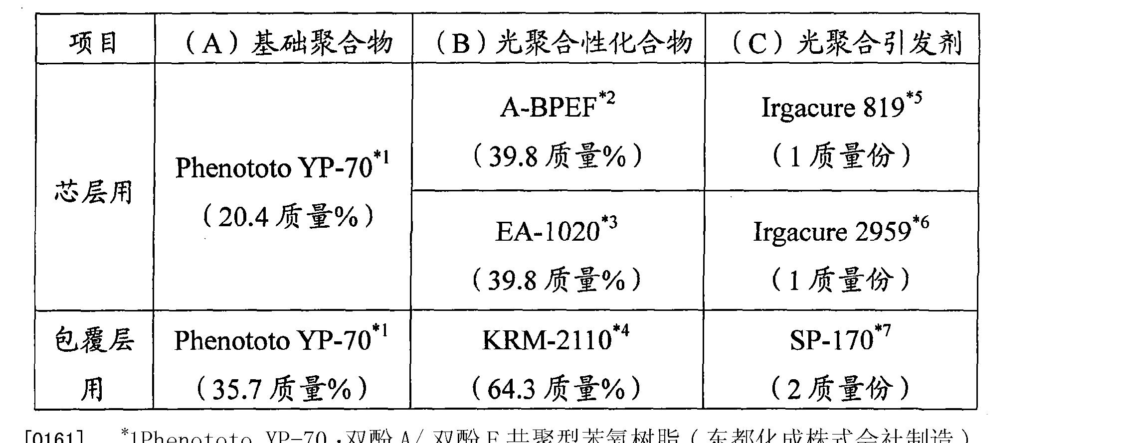 Figure CN101395511BD00181