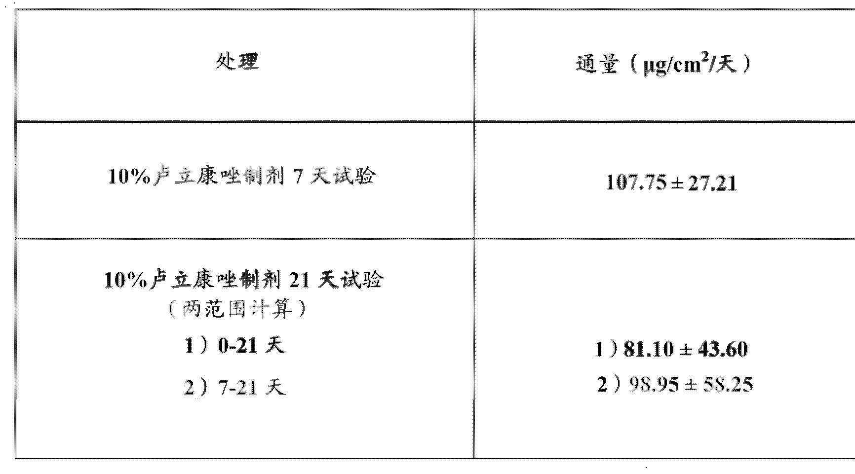 Figure CN102395274BD00691