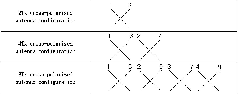 Figure PCTKR2012001891-appb-T000001