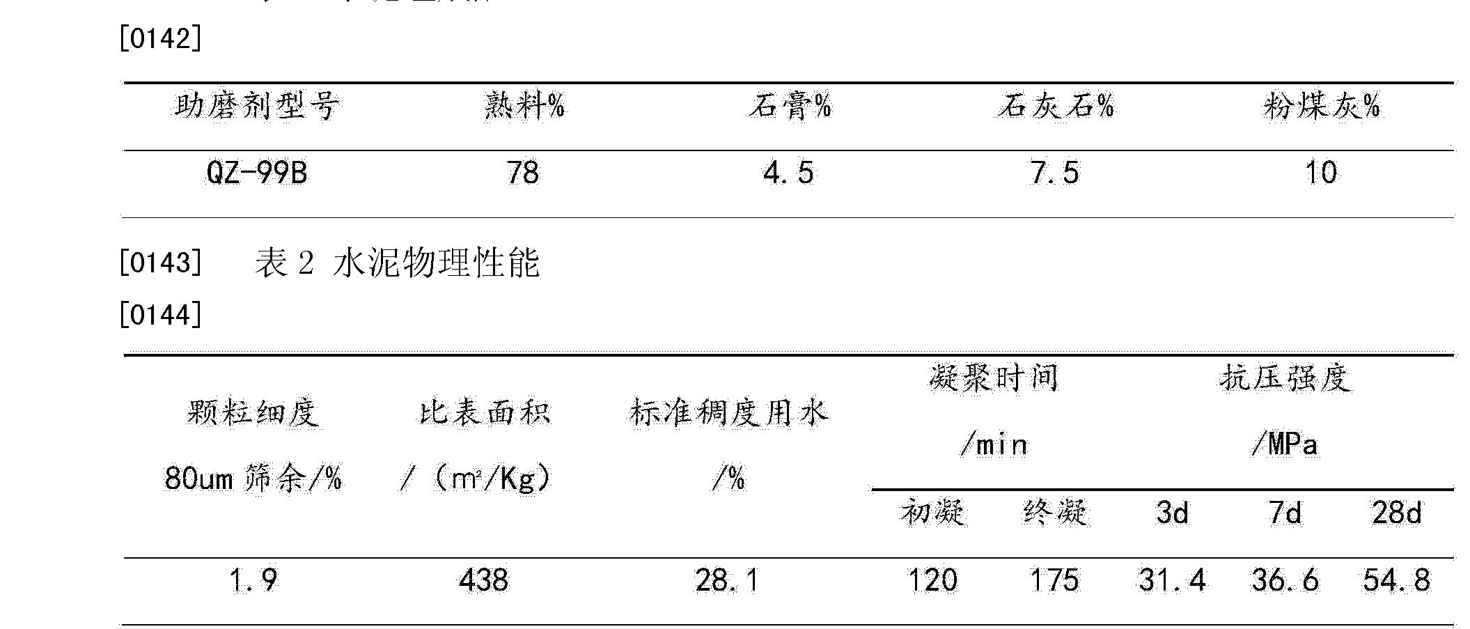 Figure CN104016617BD00091