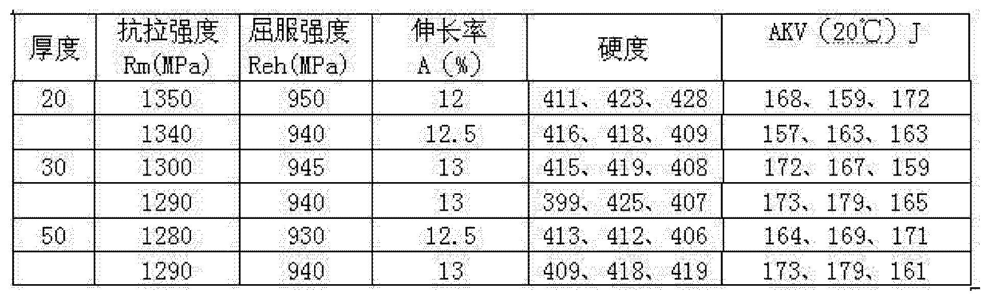 Figure CN102363859BD00061