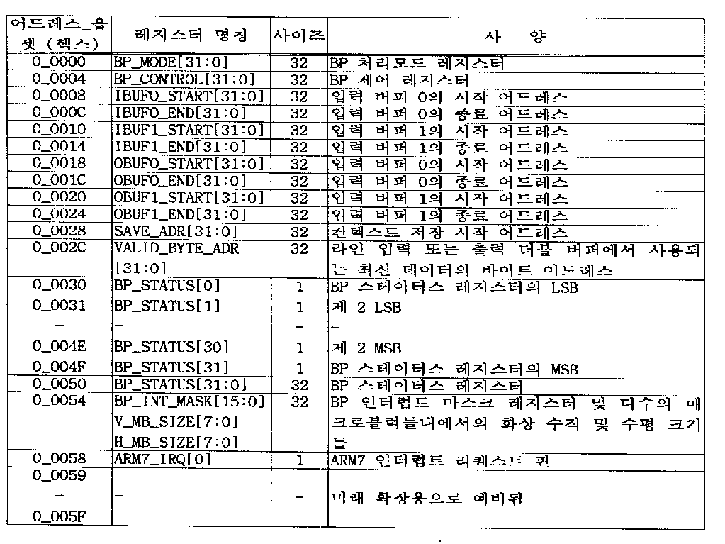 Figure kpo00058
