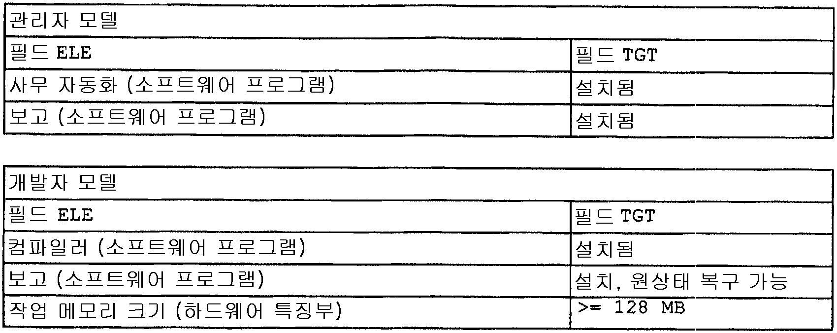 Figure 112003034646291-pct00002