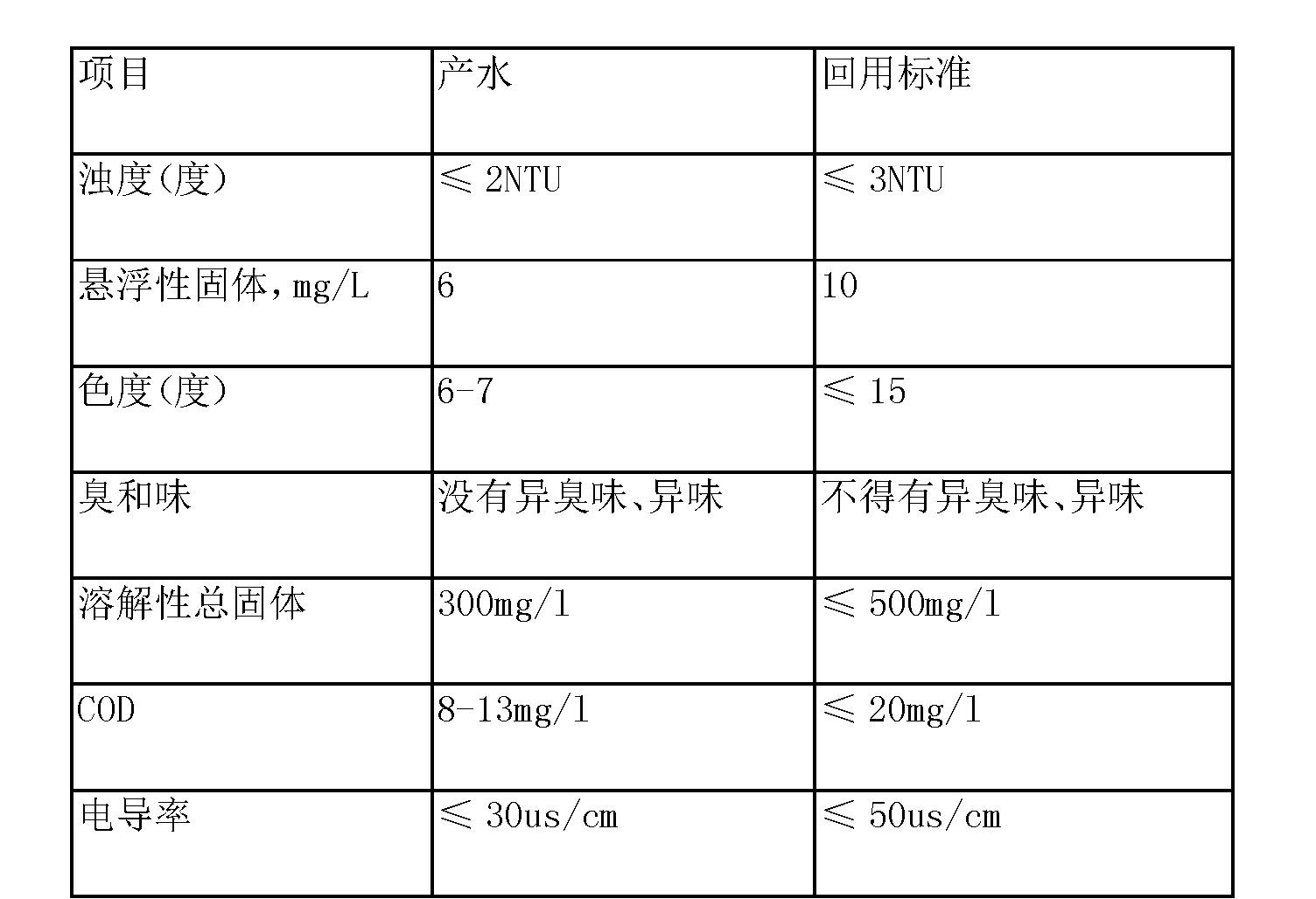 Figure CN103833154BD00061