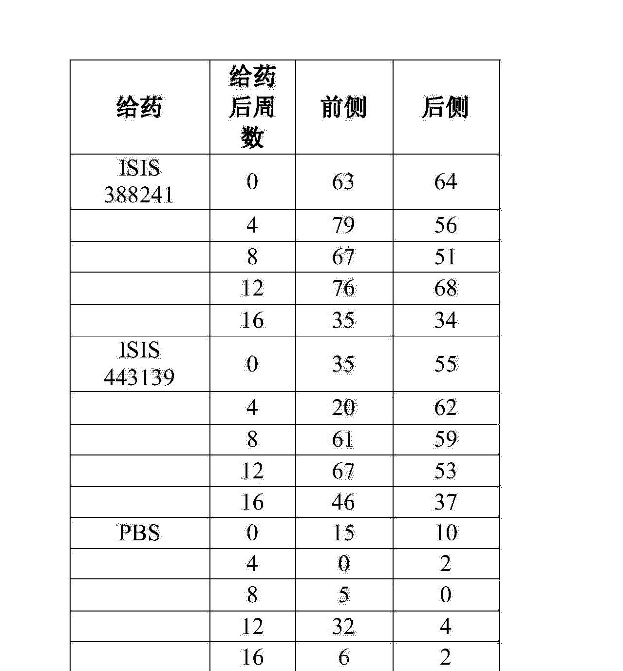 Figure CN104894129AD00821