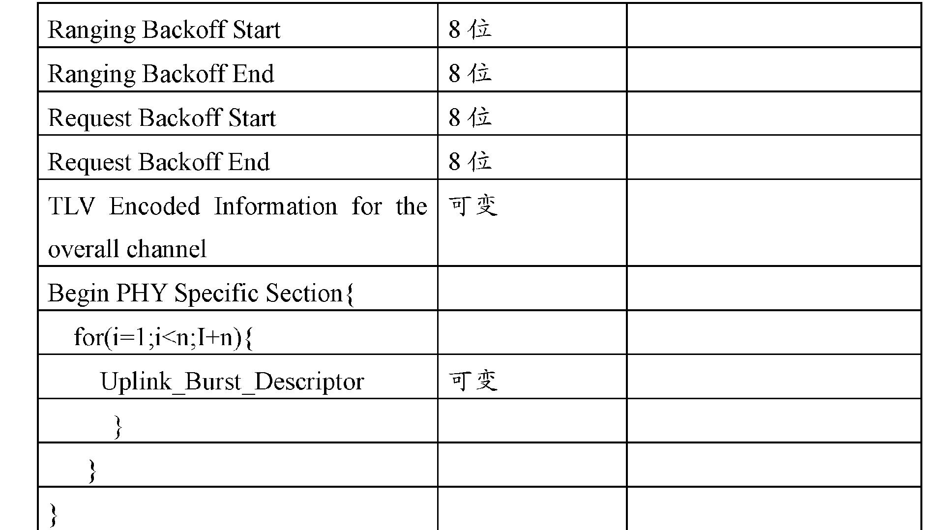 Figure CN102158914BD00081