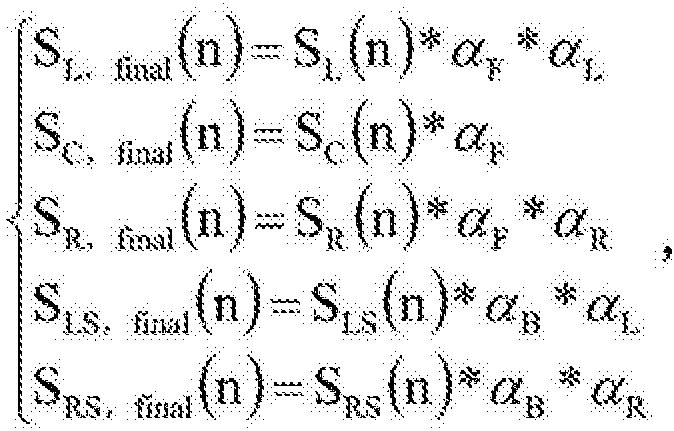 Figure CN105451151AC00061