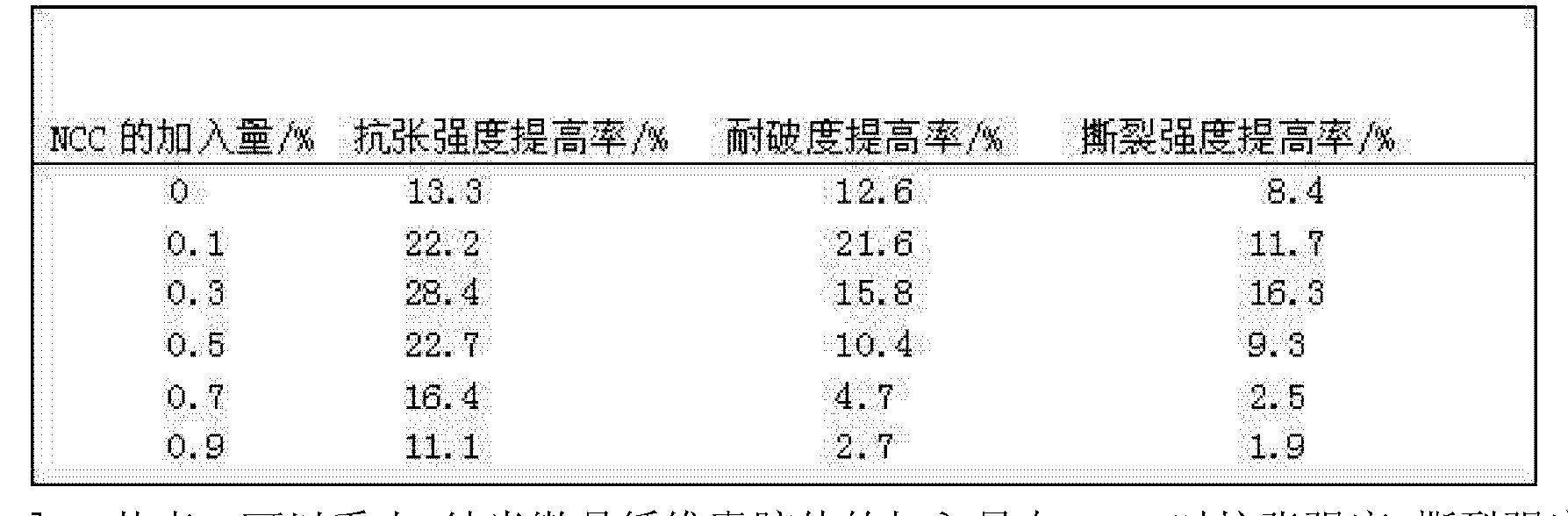 Figure CN103266536AD00061