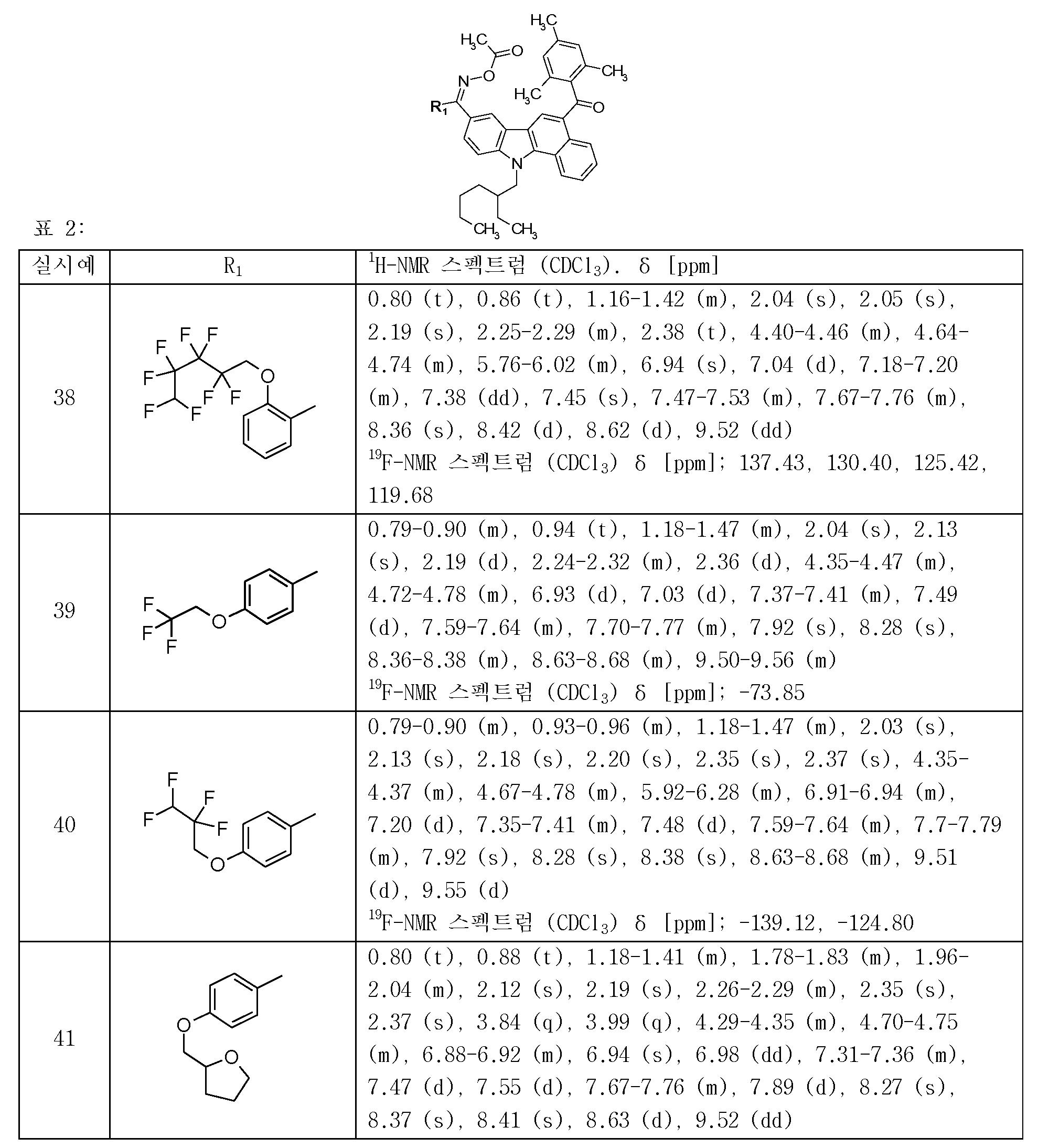 Figure 112013039208549-pct00122