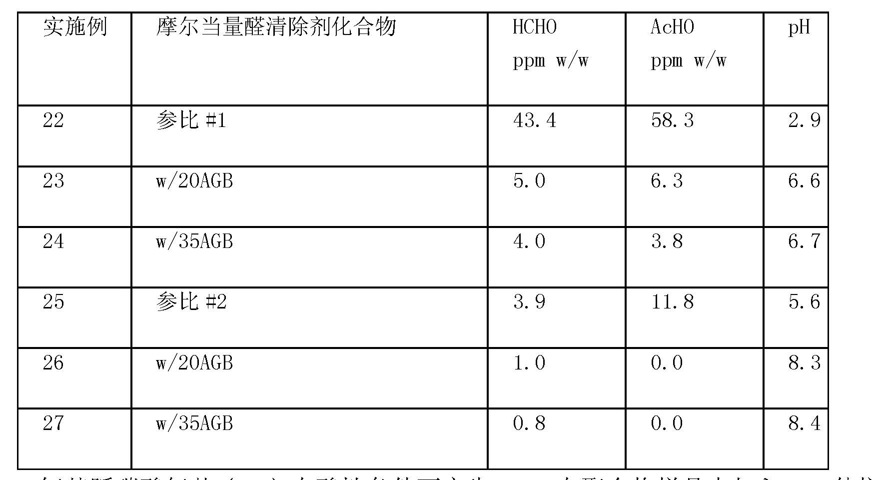 Figure CN101368054BD00141