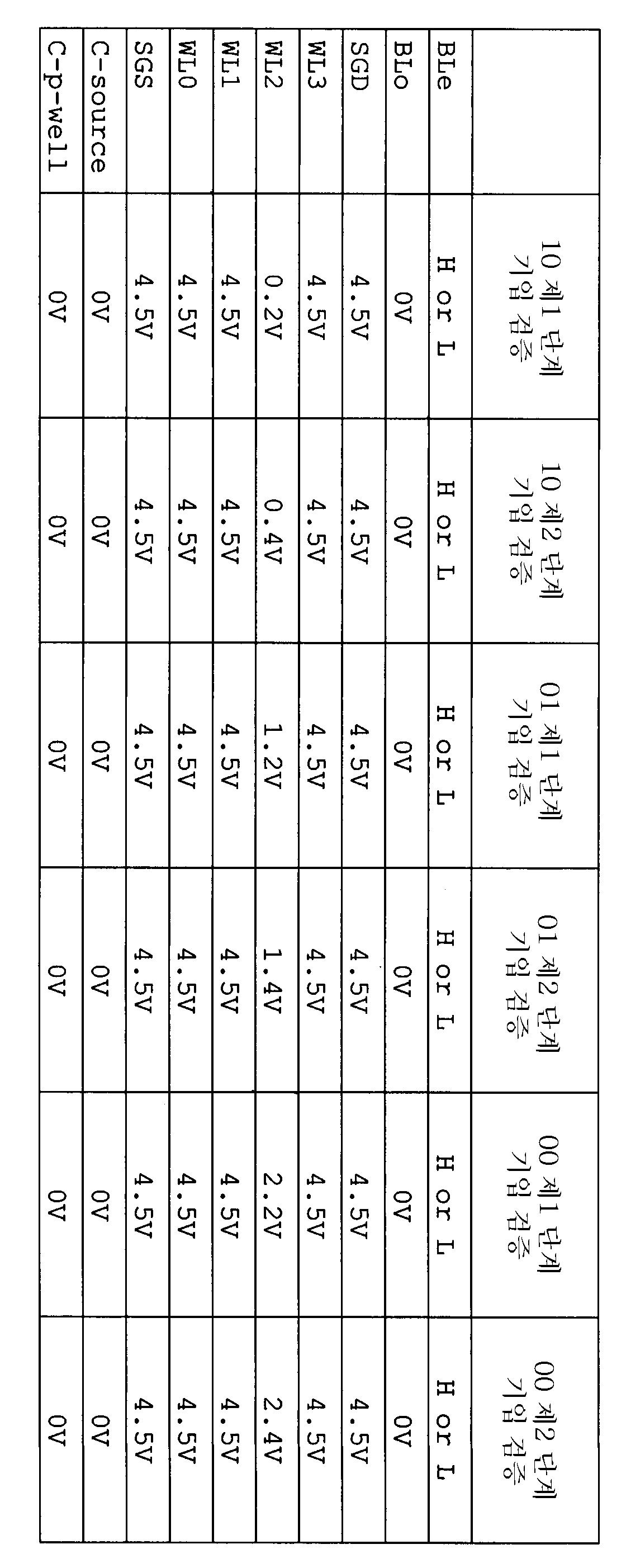Figure 112004038659908-pat00003