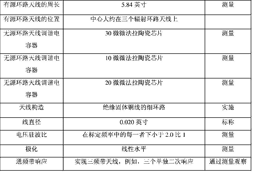 Figure CN103477496BD00081