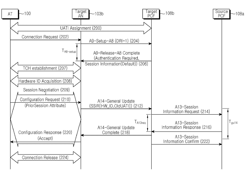 Figure R1020050124808
