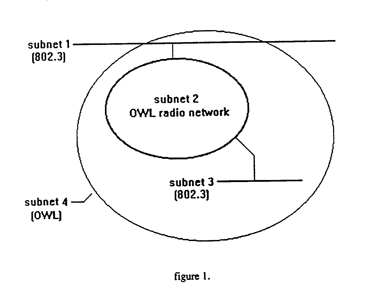 Figure US20030112767A1-20030619-P00004