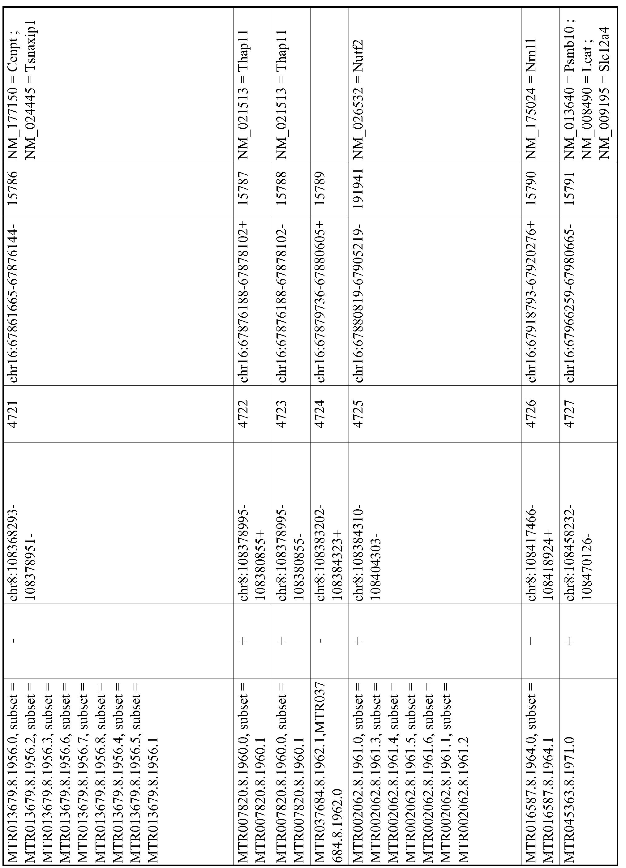 Figure imgf000875_0001