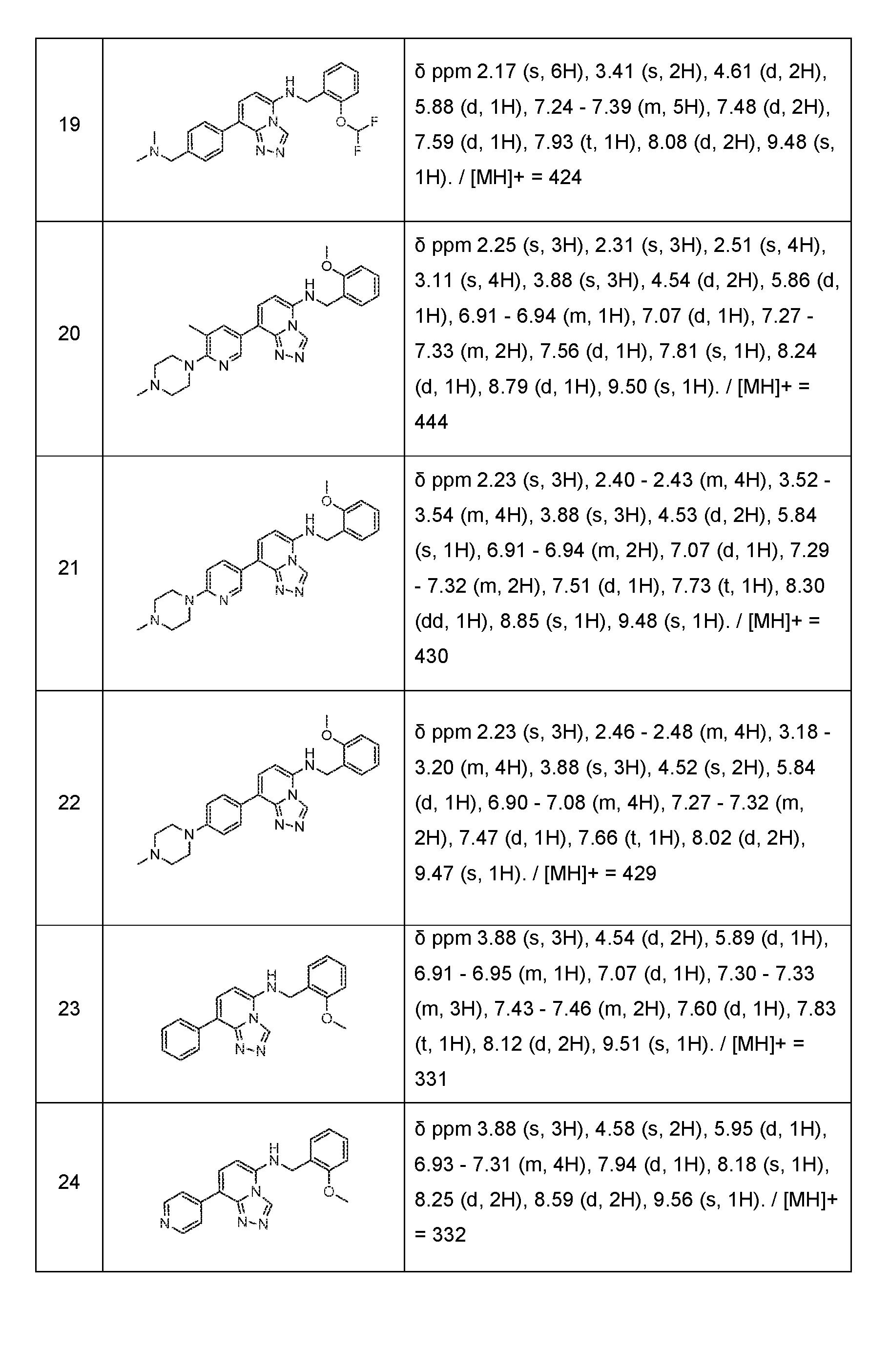 Waschtischarmaturen Dianhydro Ff 90°-7/8 Ff 90°