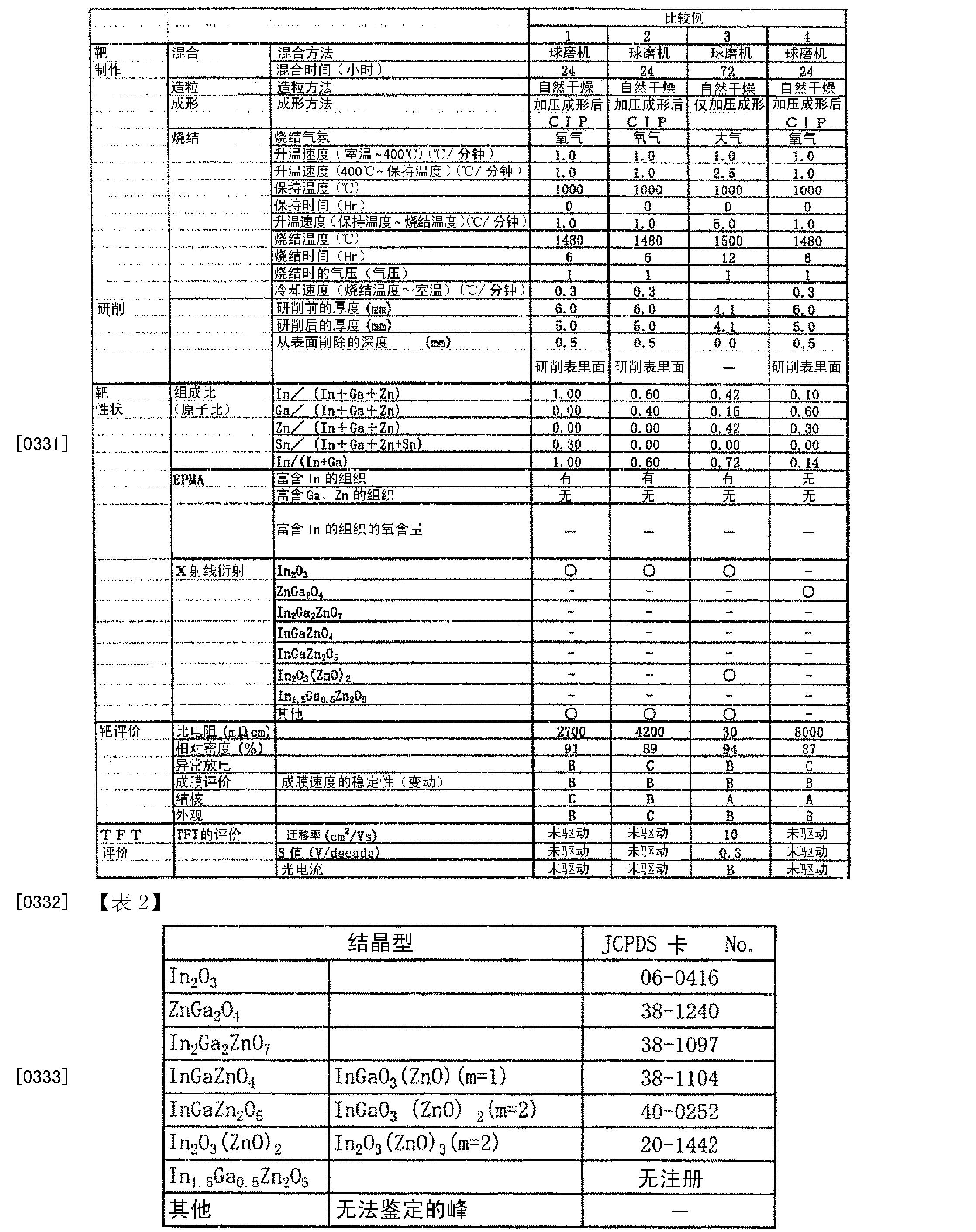 Figure CN102362004BD00201