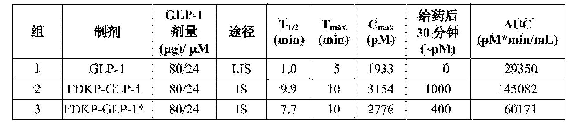Figure CN104288756AD00301