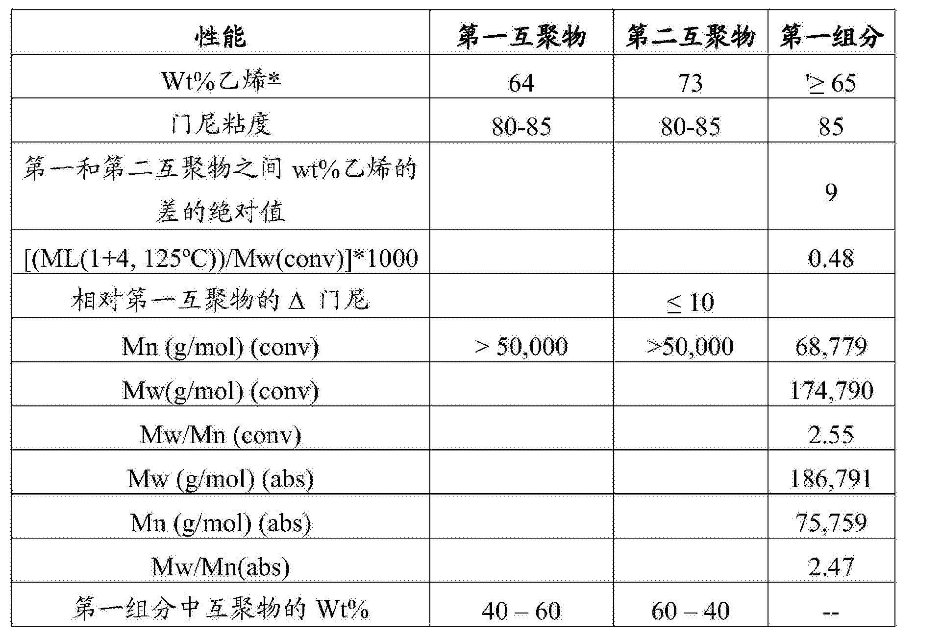 Figure CN103562301BD00241