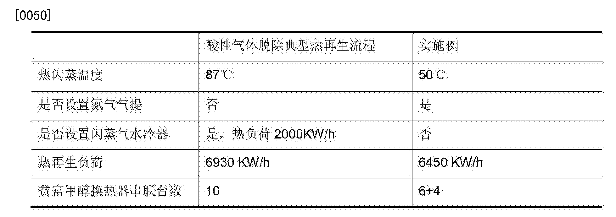 Figure CN106753593AD00061
