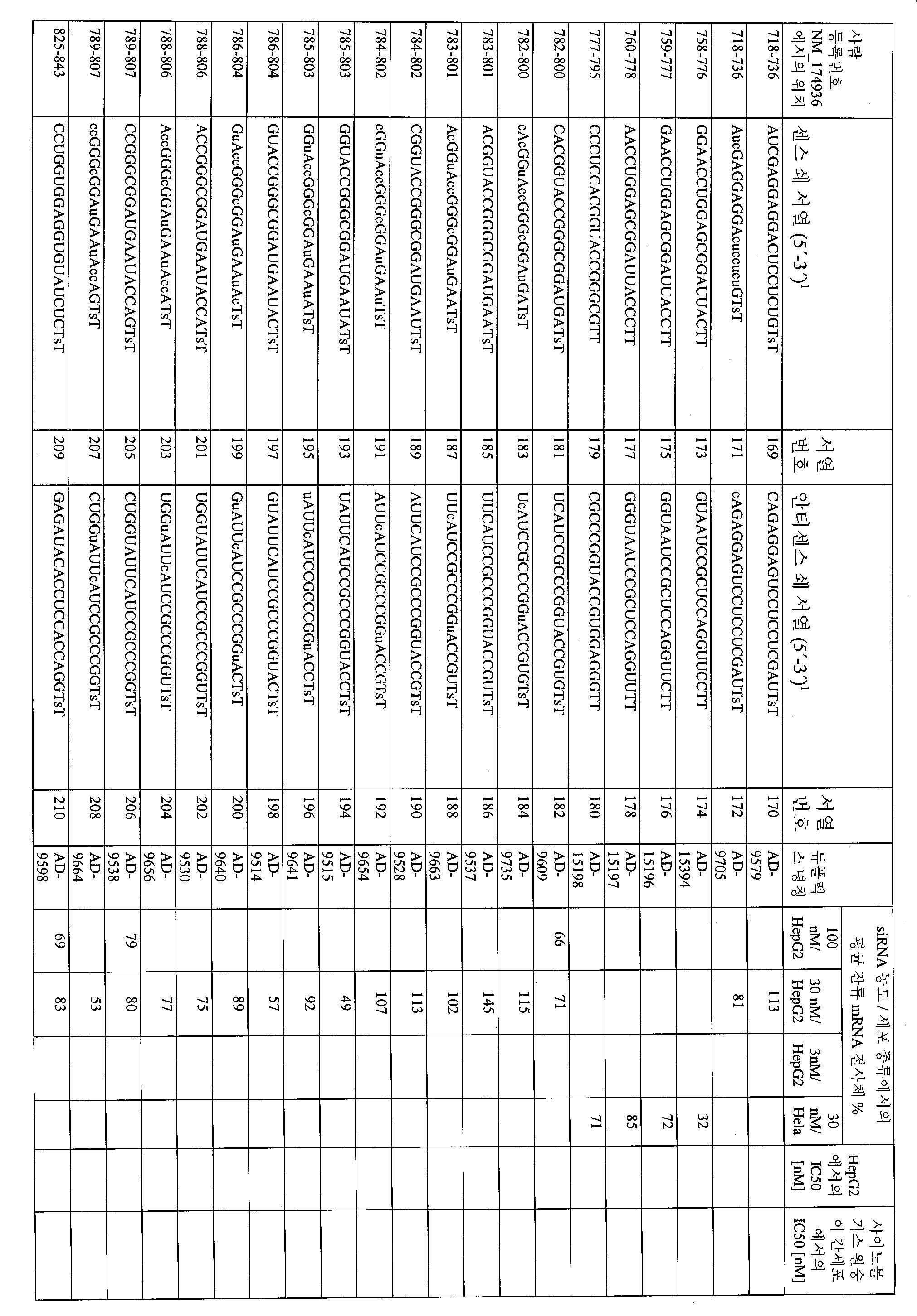 Figure 112008085095997-pct00016