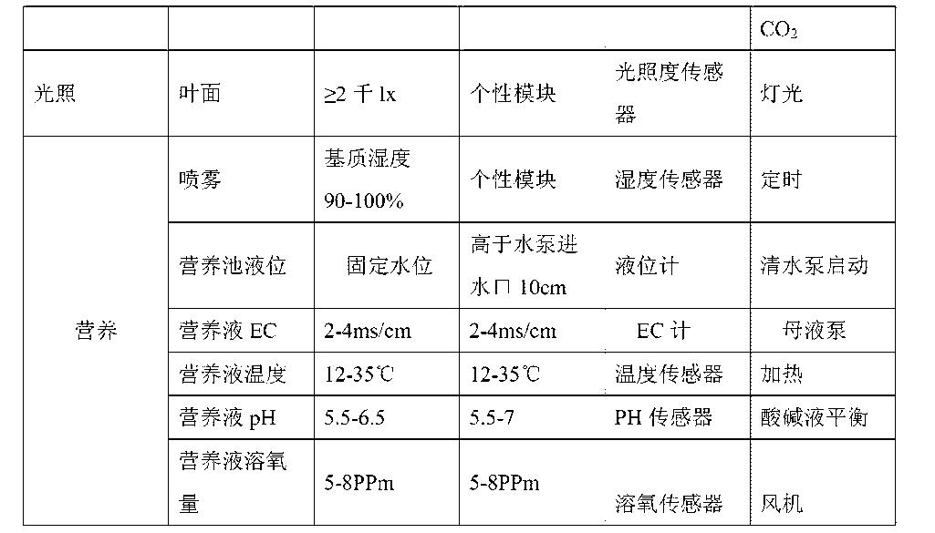 Figure CN104737896AD00091
