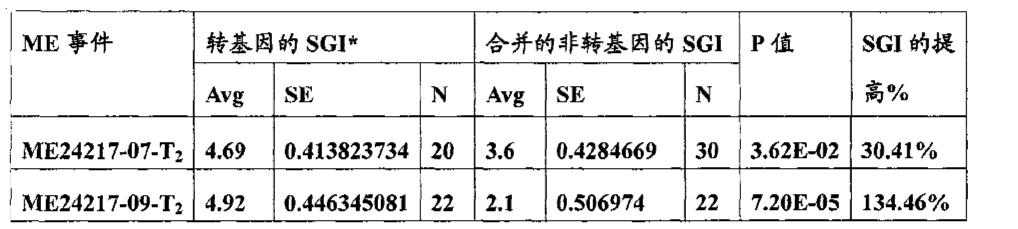 Figure CN101981191AD00482
