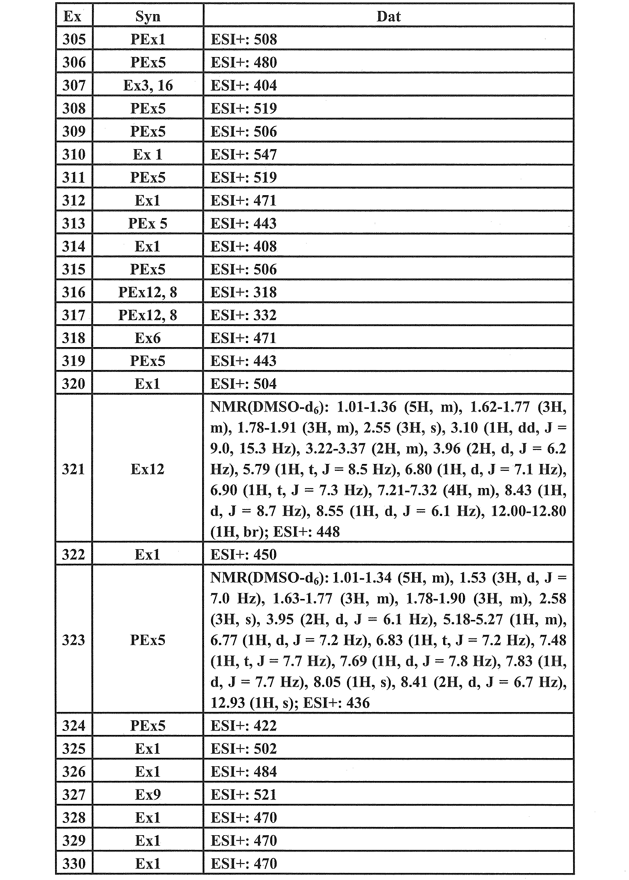 Figure JPOXMLDOC01-appb-T000139