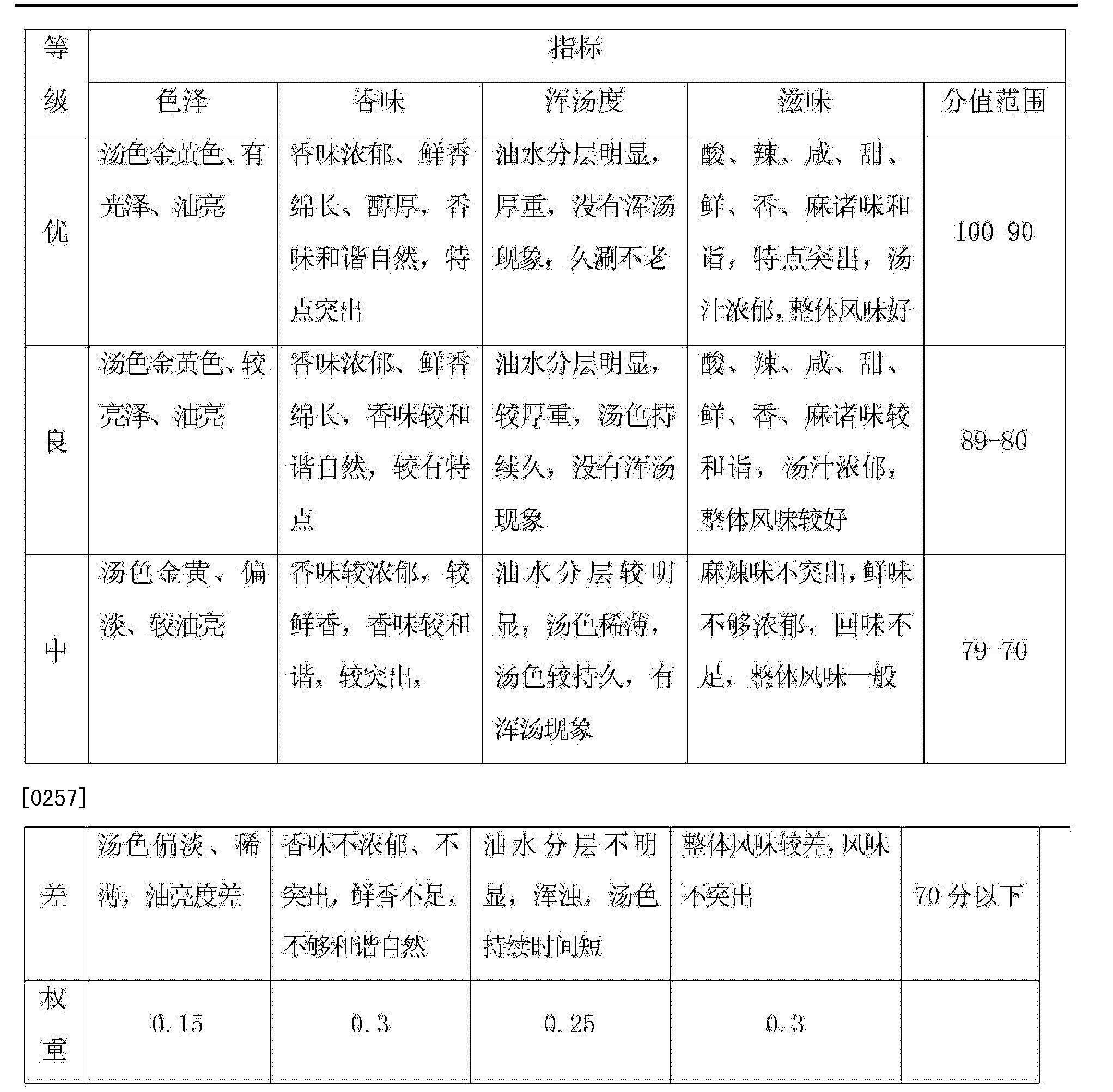 Figure CN103719791BD00171