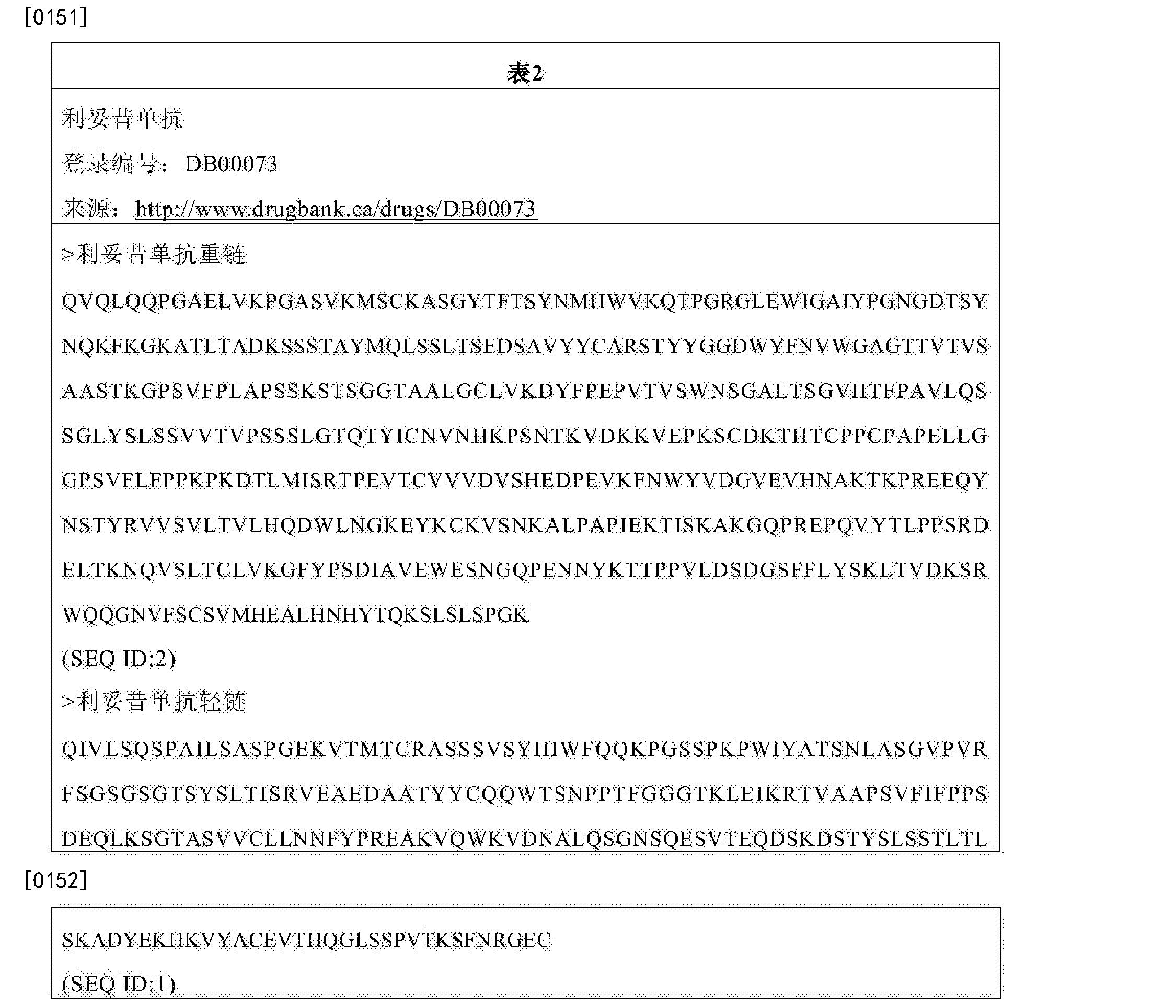 Figure CN107074945AD00251