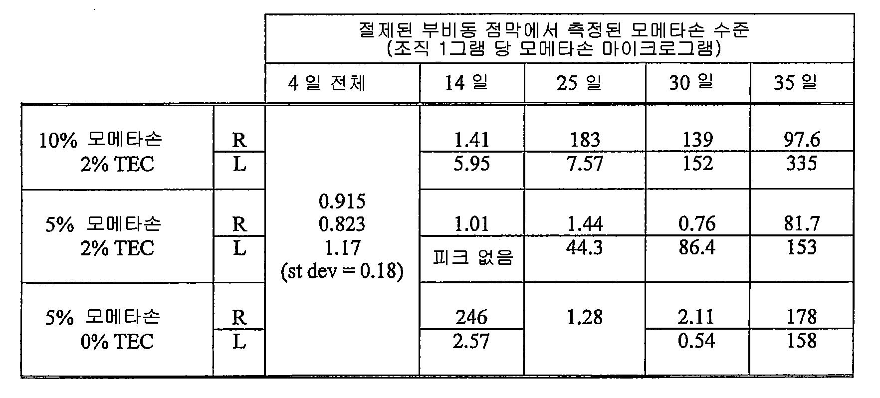 Figure 112007079026252-PCT00003