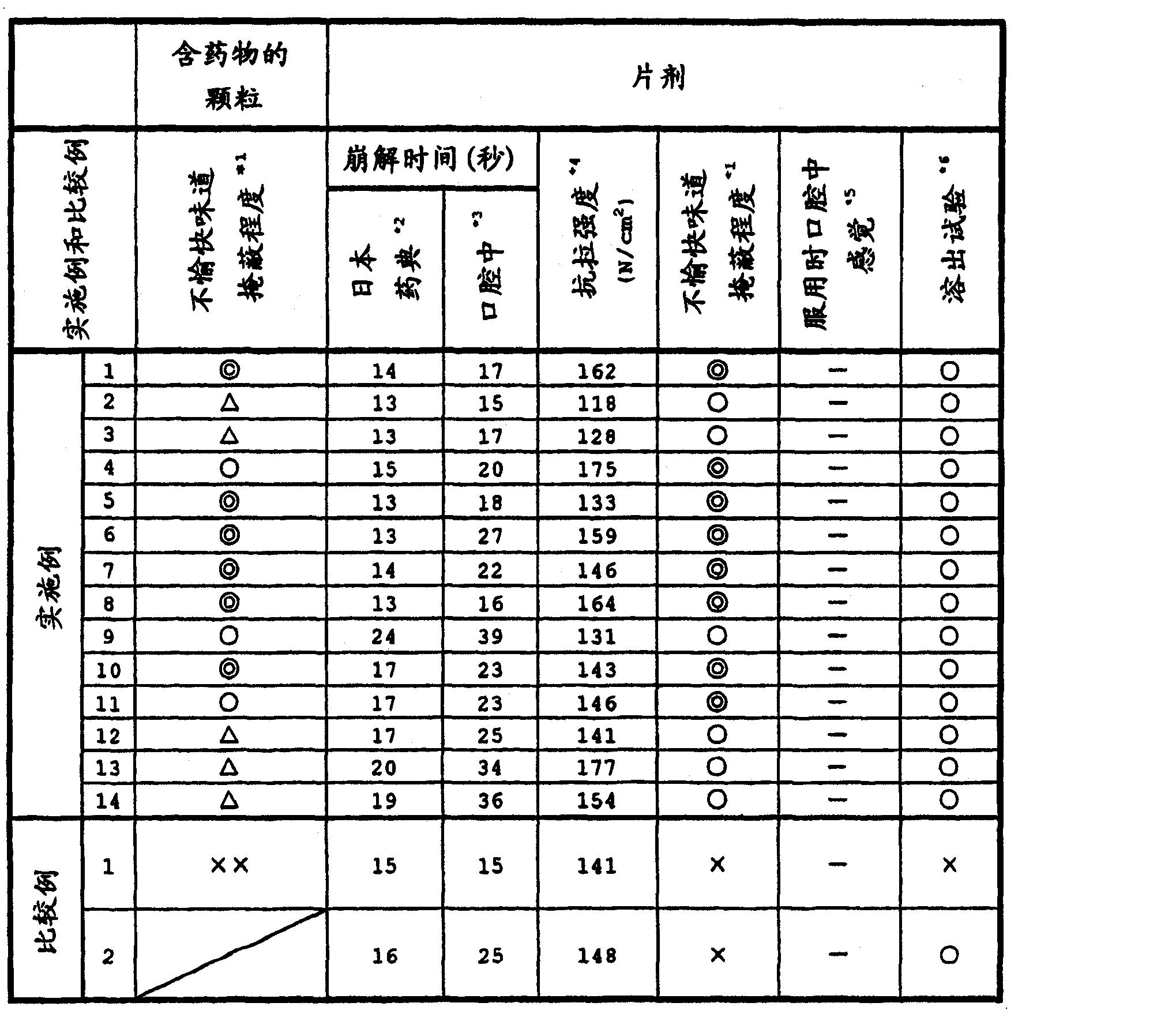 Figure CN1913876BD00231