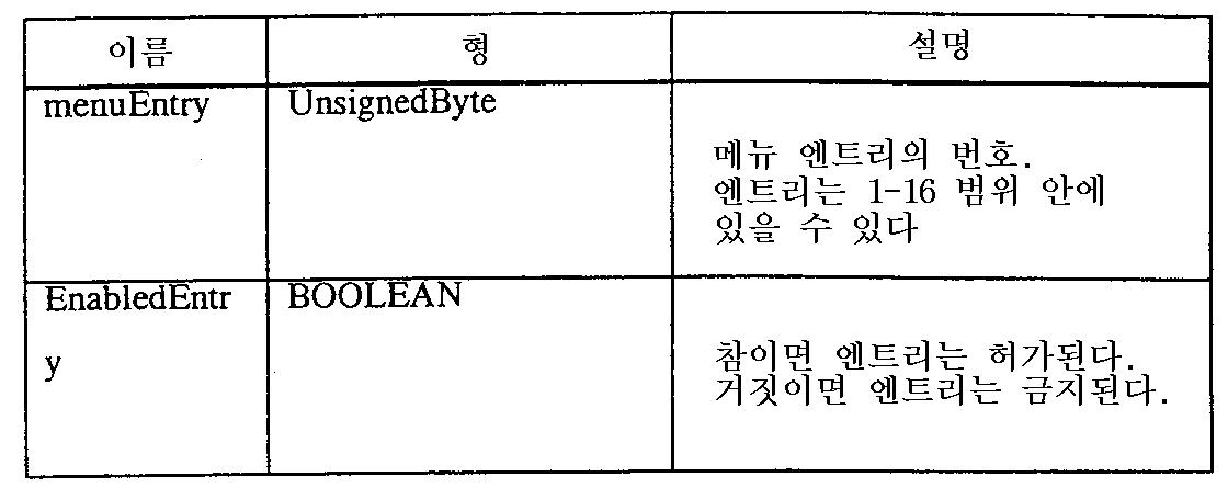Figure 111999007470301-pct00135