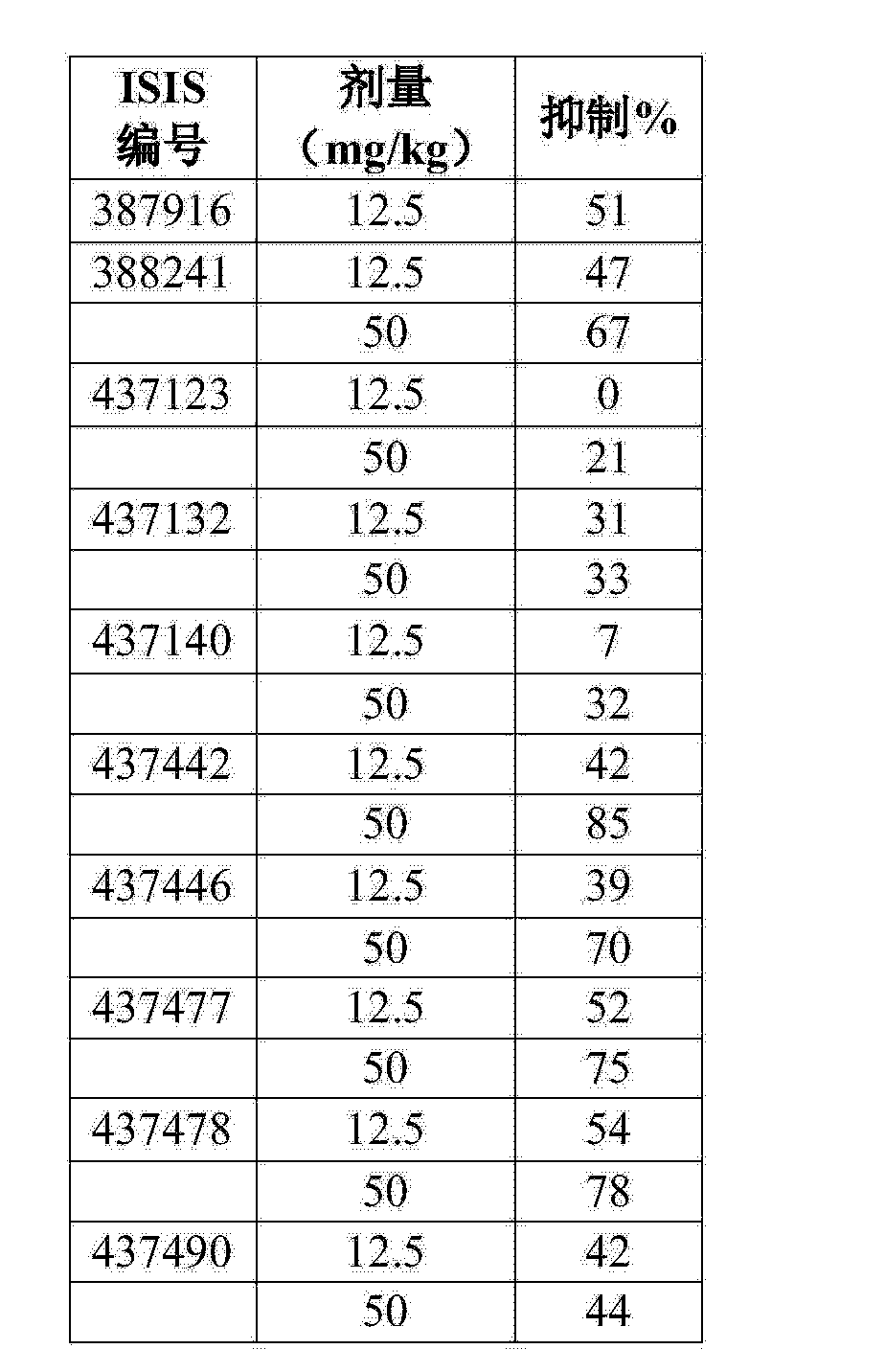 Figure CN104894129AD00601